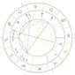 Astrologie für Unternehmer und Therapeuten Psychologische Astrologie